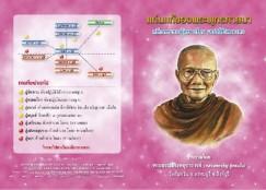 แก่นแท้ของพระพุทธศาสนา
